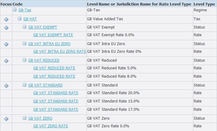1 – Regime to rate flow