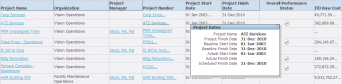 Project Dates Hover Pop-up